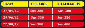Tarifas del congreso de gas y energia en Bolivia