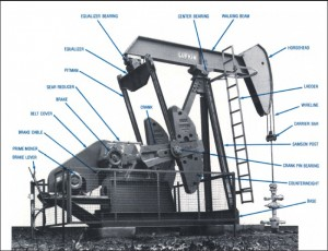 OIL PRODUCTION SYSTEMS