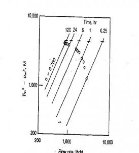 Diagram Of Seating 737 800