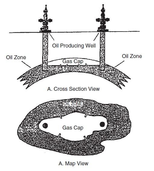 GAS CAP RESERVOIR