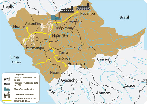 PRINCIPALES YACIMIENTOS DE PETROLEO EN EL PERU