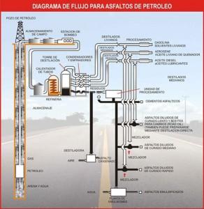 MERCADO DE ASFALTO EN PERU