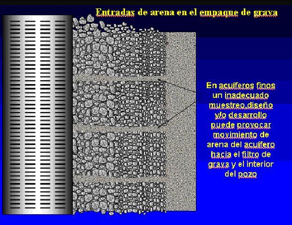 EMPAQUE DE GRAVA (2)