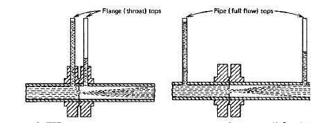 FLANGE TAP AND PIPE TAP